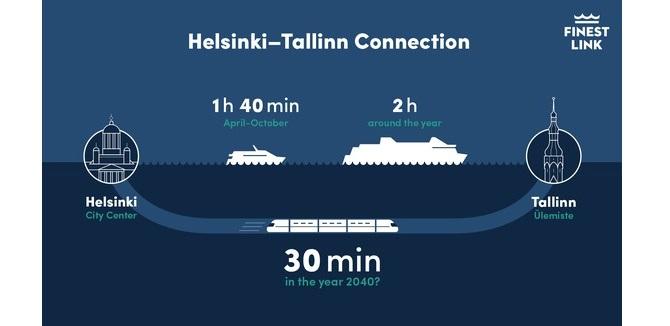 Tallinn - Helsinki: Kiedy powstanie tunel łączący stolice Estonii i Finlandii?