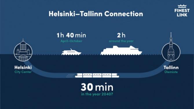 Tallinn-Helsinki: Problemy z projektem podmorskiego tunelu