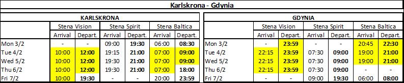 Gdynia-Karlskrona_opóźnienia_luty_2020.png