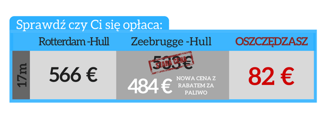 Prom_do_Anglii_cena_Zeebrugge_Hull.png