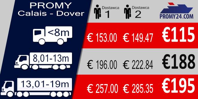 Prom_Calais_Dover_cena_2020.jpg