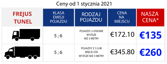 Tunel_Frejus_ceny_tir_2021.png