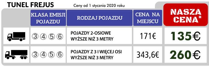 Tunel_Frejus_ceny_tir_2020.png
