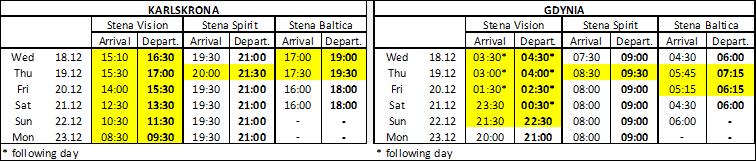 Gdynia-Karlskrona_opóźnienia_aktualizacja.png